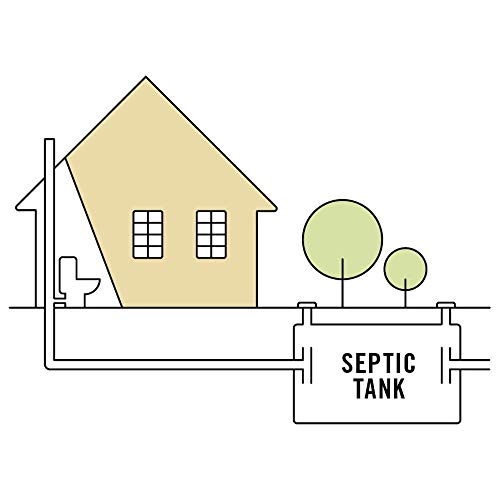 Septic Oxy-Tabs - Powerful Tablet maintains and treats a septic tank system so it operates properly. Helps prevent back-ups and eliminates odors (12) by EcoNow Solutions (Image #5)
