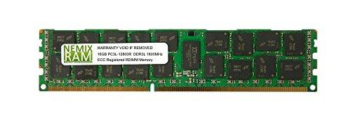 Ecc Registered Memory - 5