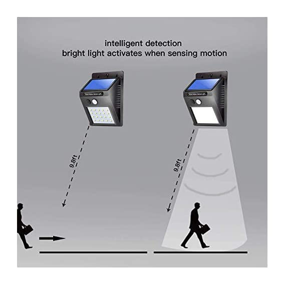 GENIC Solar Wall Lights with Motion Sensor for Outdoors Waterproof Gate LED Night Lights (Black)