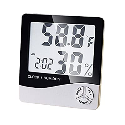 Zinnor Digital Hygrometer Thermometer Indoor Humidity Monitor with Large LCD Display