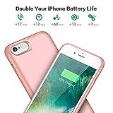 Feob Battery Case for iPhone 6Plus/6s Plus/7Plus