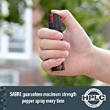SABRE RED Compact Pepper Spray with Clip