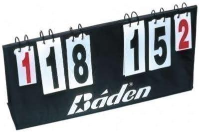 Baden balón de baloncesto marcador de puntuación para marcador ...