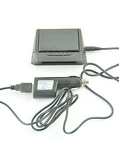 spy tecnología solar coche Alarma de seguridad del sistema ...