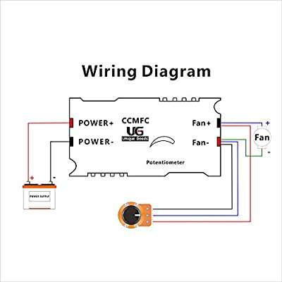 Dc Brushless Fan Wiring Diagram from images-na.ssl-images-amazon.com