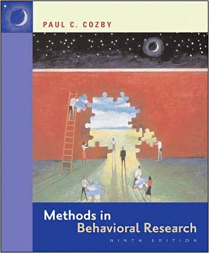 All Documents from Methods in Behavioral Research