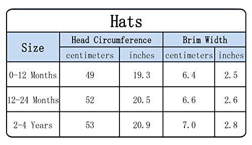 6c1fe1486684 SimpliKids UPF 50+ UV Ray Sun Protection Wide Brim Baby Sun Hat ...