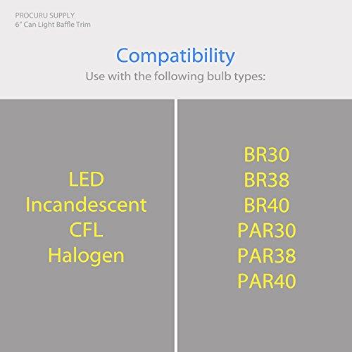 [12-Pack] PROCURU 6'' White Baffle Metal Recessed Can Light Trim - for BR30/38/40, PAR30/38/40 LED, Incandescent, CFL, Halogen (White (12-Pack)) by PROCURU (Image #4)'