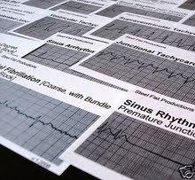 Cardiac Acls Rhythm Strip Flashcards product image