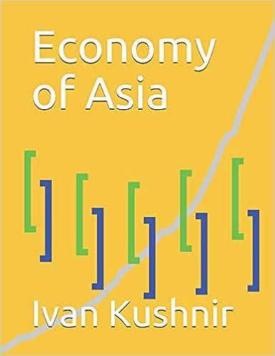 Economy of Asia