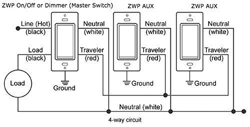 ZWave Plus In Wall Smart Light Dimmer Switch With Instant Status - 4 way switch how it works
