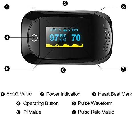 Haofy Oxímetro de Pulso, Pulsioxímetro de Dedo Monitor de Frecuencia Cardíaca y la Saturación de Oxígeno en la Sangre con Pantalla OLED, Aprobado por la FDA y la CE 5