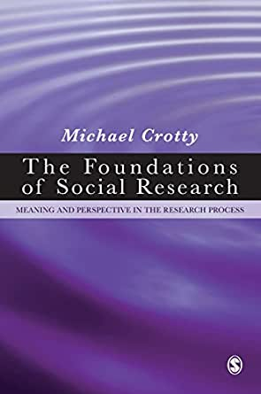 Meaning of social research