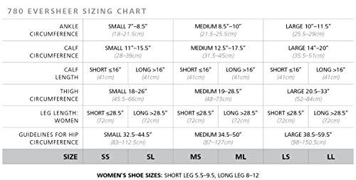 SIGVARIS Women's EVERSHEER 780 Open Toe Thigh High w/Grip-Top 30-40mmHg by SIGVARIS (Image #4)