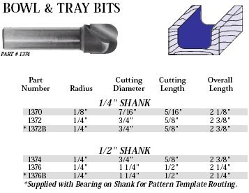 - Whiteside Router Bits 1376B Bowl and Tray Bit with 1/4-Inch Radius 1-1/4-Inch Cutting Diameter and 1/2-Inch Cutting Length