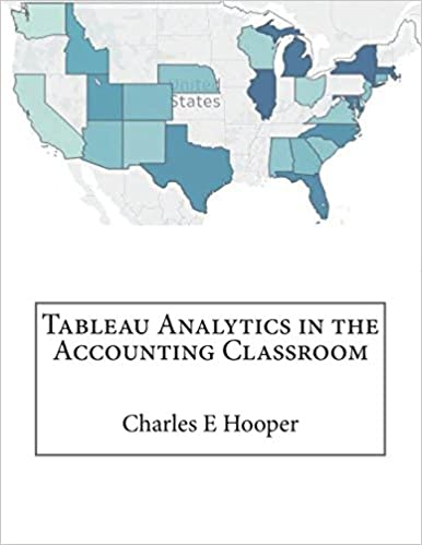 Tableau Analytics in the Accounting Classroom: Charles E