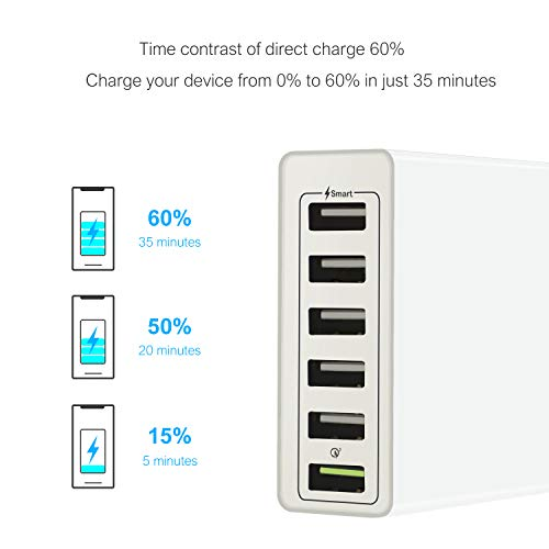 XINKSD 60W 12A 6-Port USB Charger Desktop Charging Station with iSmart, Compatible with iPhone XS Max XR X 8 7 Plus, iPad Pro Air Mini, Galaxy S9 S8 S7 S6 Edge, Tablet and More (White) ()
