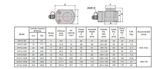 10 tons 0.39'' stroke Hydraulic cylinder lifting jack ram low height YG-10B by HYDRAFORE (Image #3)