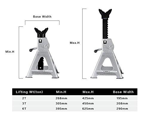 TONDA Steel Jack Stands, 3 Ton Capacity, 1 Pair by TONDA (Image #5)