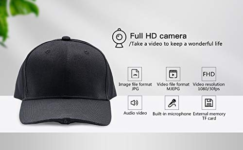 ViView Video Camera Hat Cap Recording HD Video Photo and Audio (32GB TF Card Not Included) - Fun for Outdoor Sports Shooting Hiking Fishing Teaching Demo Play with Kids & Pets