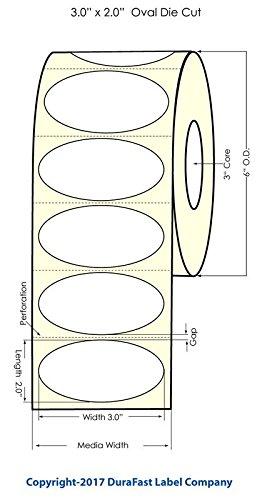 DuraFast Inkjet High Gloss Roll-Fed Paper 3
