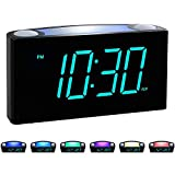ROCAM Digital Alarm Clock for Bedrooms - Large