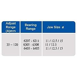 FIT TOOLS Medium Internal Bearing Puller (35 ~ 120 mm) Separator and Remover