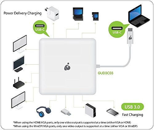 IOGEAR Compact USB-C Docking Station with PD Pass-Thru, GUD3C03 by IOGEAR (Image #4)
