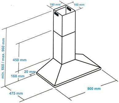 Edesa URBAN-PIRA91X - Campana (Canalizado/Recirculación, 650 m³/h ...