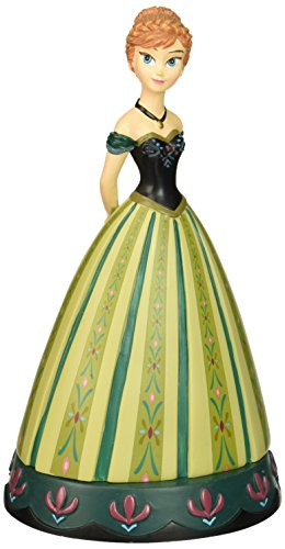 Westland Giftware Anna Resin Figurine