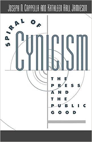 Cynicism quiz
