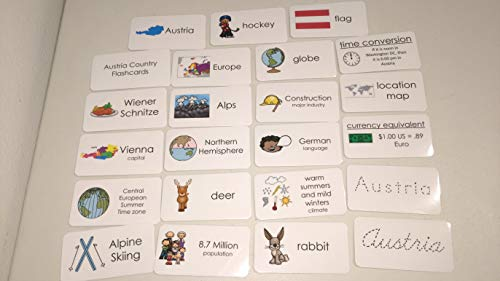23 laminated Austria Country and Map Location Kindergarten World Geography Flashcards.