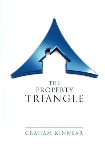 The Property Triangle