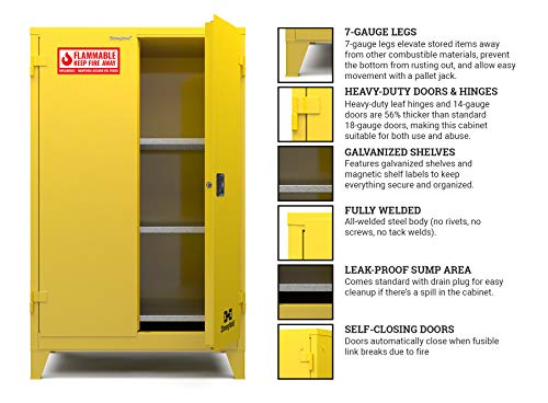 Strong Hold Flammable Safety Cabinet - 90 Gallon, Self-Closing Doors, CAB000120