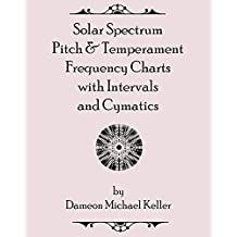 Solar Spectrum Pitch & Temperament Frequency Charts with Intervals and Cymatics