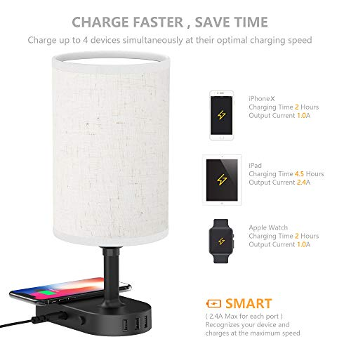 Qi Bedside Lamp COZOO USB Bedside Table & Desk Lamp with 3 USB Charging Ports and Qi Wireless Charging Pad,Black Charger Base with White Fabric Shade, LED Light for Bedroom/Nightstand/Living Room