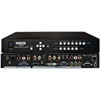 Shinybow 7x2 Mirrored Multi-Format HDMI Video Scaler Selector Switch