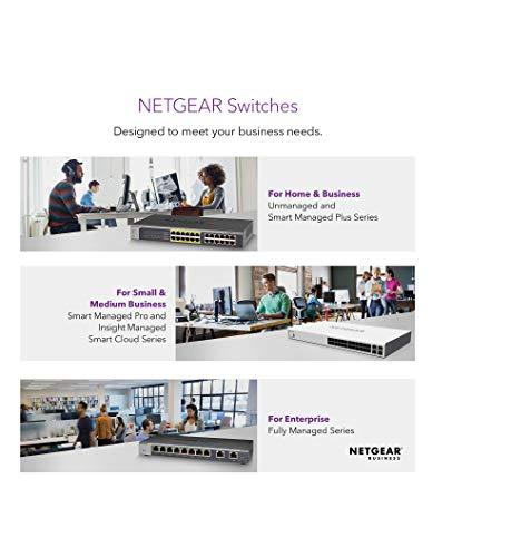 NETGEAR 8Port Gigabit Ethernet Unmanaged PoE Switch GS308P  with 4 x PoE  55W Desktop Sturdy Metal