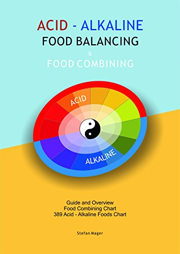 acid alkaline food chart - 4