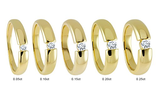 Diamond Line – Bague Femme – Or jaune 585/or diamant 0.10 ct Taille brillant Taille 56 (17.8) – 122461