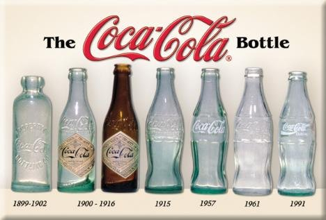 ART/ARTWORK FEATURED ON A MAGNET - Licensed Collectibles, Nostalgic, Vintage, Antique And Original Designs - GREAT HISTORIC COCA-COLA THEME [3542801693] - COKE - Coco-Cola