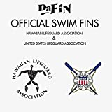 Slyde Handboards DaFin Made Limited Edition Swim