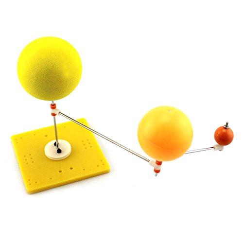 NWFashion Modle Show Earth/Moon/Sun Function Model Student Education