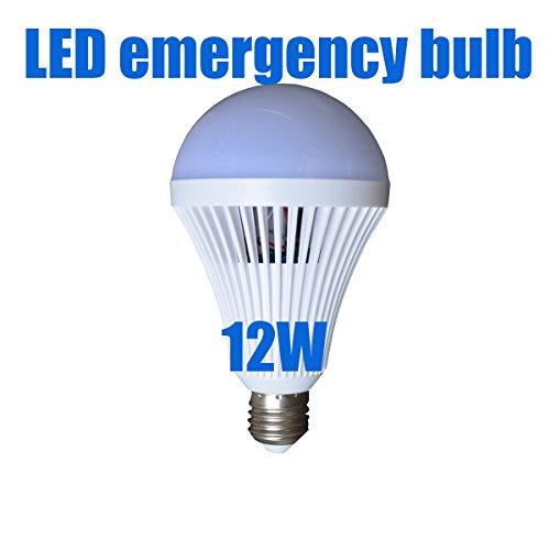 Renewable Energy Led Lighting - 2