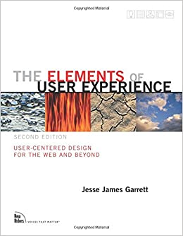 The Elements of User Experienc
