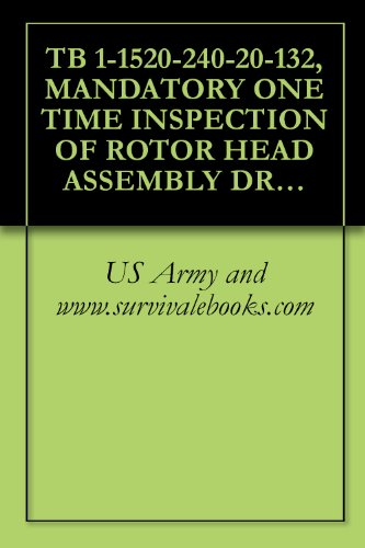 (TB 1-1520-240-20-132, MANDATORY ONE TIME INSPECTION OF ROTOR HEAD ASSEMBLY DROOP STOP BOLTS FOR PROPER LENGTH, ON ALL CH--47D, MH--47D AND MH--47E AIRCRAFT, 2000)