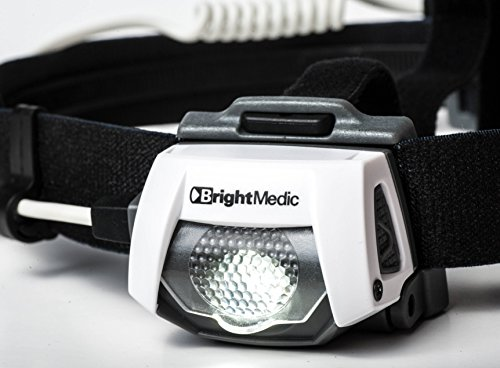 On Sale! KESTREL HEADLAMP, 300 Lumens, Rechargeable, 4 Modes, Li-Ion Battery with Mini-USB Charging (Headlight For Medic)