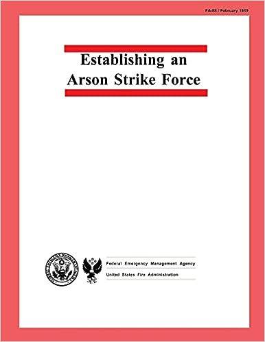 Establishing an Arson Strike Force