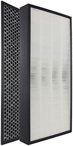 adgar para Panasonic purificador de aire f-vxh50 C f-pxh55 C ...