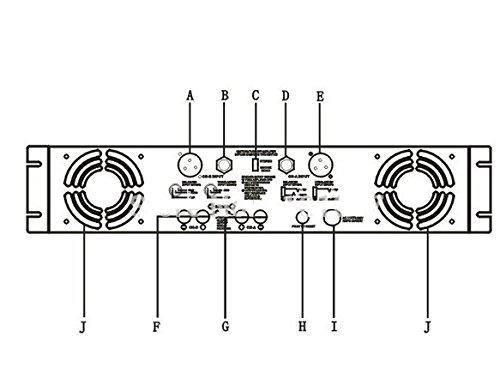 GOWE SP Serie profesional amplificador de potencia pura KTV Etapa Amplificador Clase AB 300 W: Amazon.es: Bricolaje y herramientas